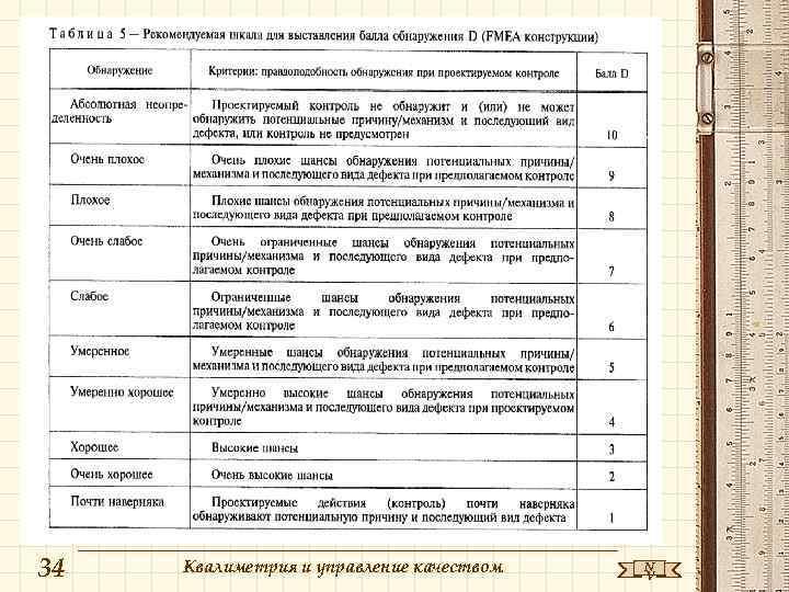 34 Квалиметрия и управление качеством N V