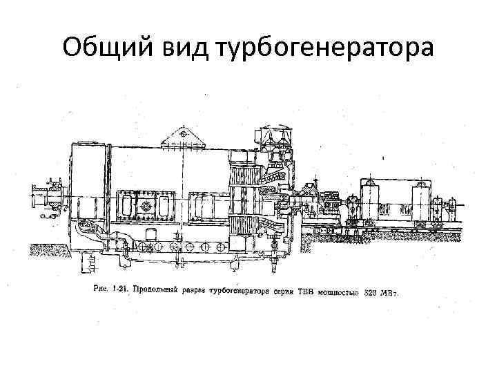 Общий вид турбогенератора