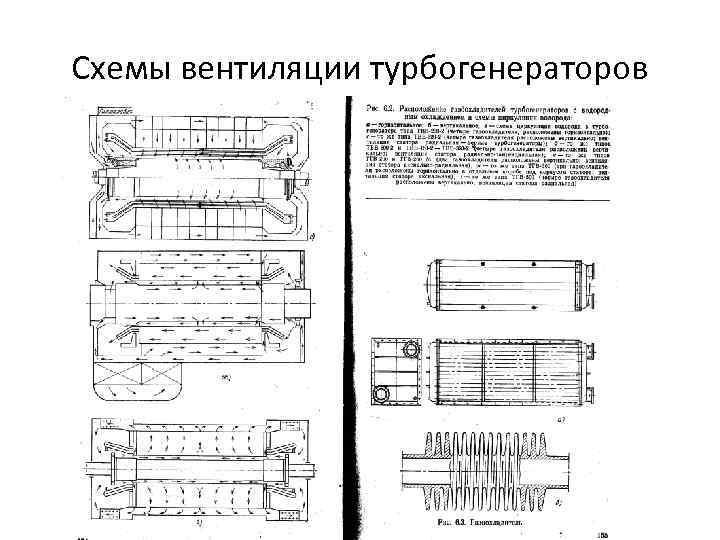 Схемы вентиляции турбогенераторов