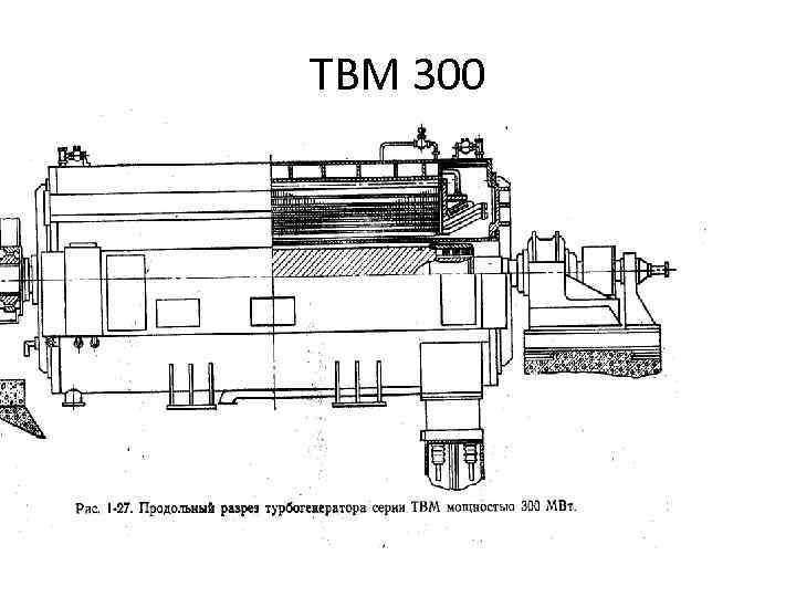 ТВМ 300