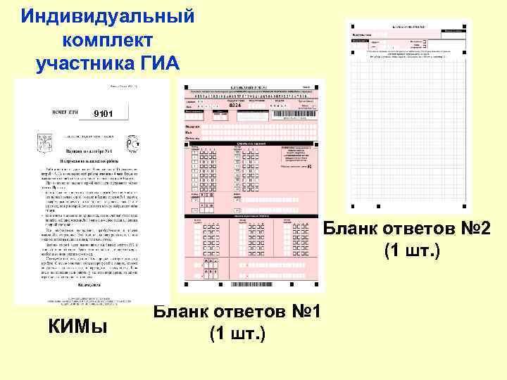 Индивидуальный комплект участника ГИА 9101 Бланк ответов № 2 (1 шт. ) КИМы Бланк