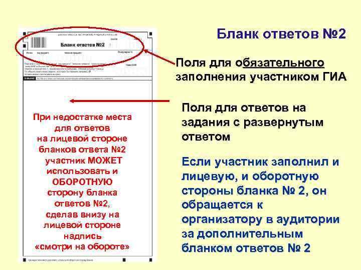 Бланк ответов № 2 Поля для обязательного заполнения участником ГИА При недостатке места для