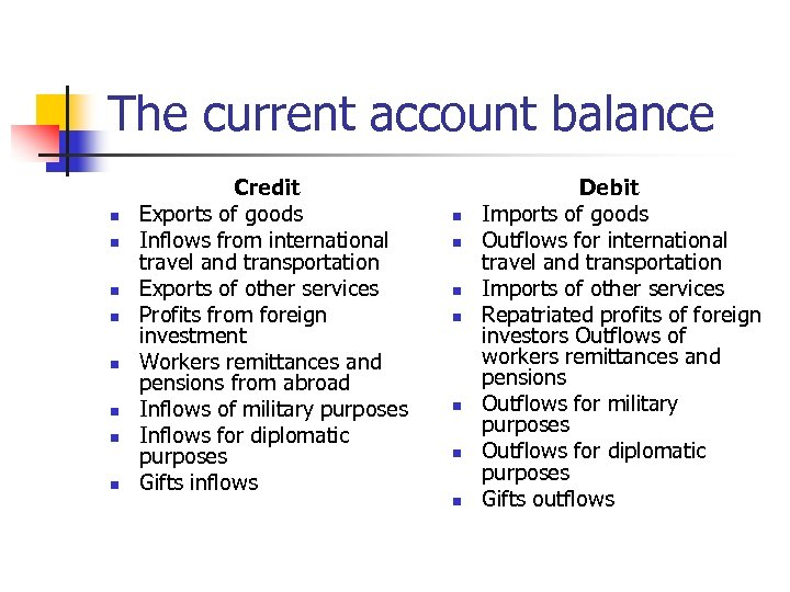 The current account balance n n n n Credit Exports of goods Inflows from