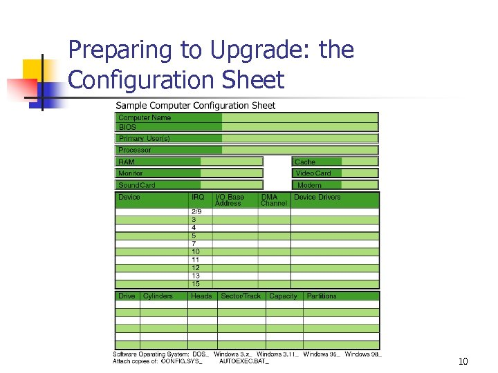 Preparing to Upgrade: the Configuration Sheet 10
