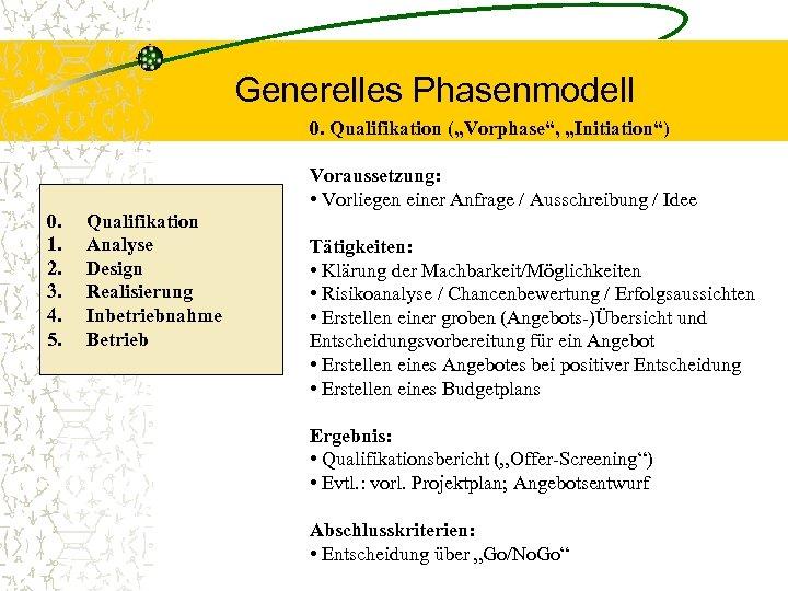 """Generelles Phasenmodell 0. Qualifikation (""""Vorphase"""", """"Initiation"""") 0. 1. 2. 3. 4. 5. Qualifikation Analyse"""