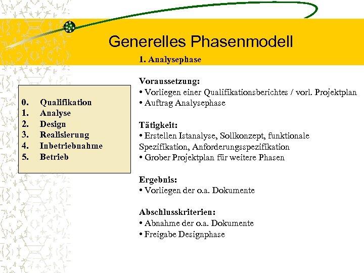 Generelles Phasenmodell 1. Analysephase 0. 1. 2. 3. 4. 5. Qualifikation Analyse Design Realisierung