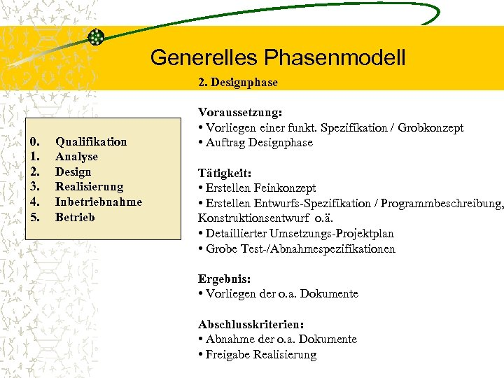 Generelles Phasenmodell 2. Designphase 0. 1. 2. 3. 4. 5. Qualifikation Analyse Design Realisierung
