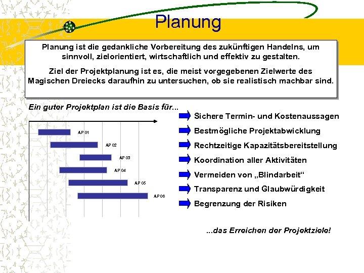 Planung ist die gedankliche Vorbereitung des zukünftigen Handelns, um sinnvoll, zielorientiert, wirtschaftlich und effektiv