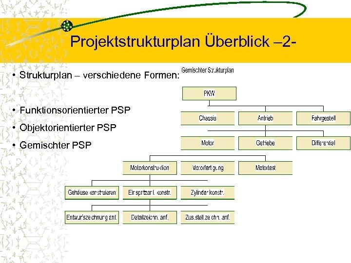 Projektstrukturplan Überblick – 2 • Strukturplan – verschiedene Formen: • Funktionsorientierter PSP • Objektorientierter