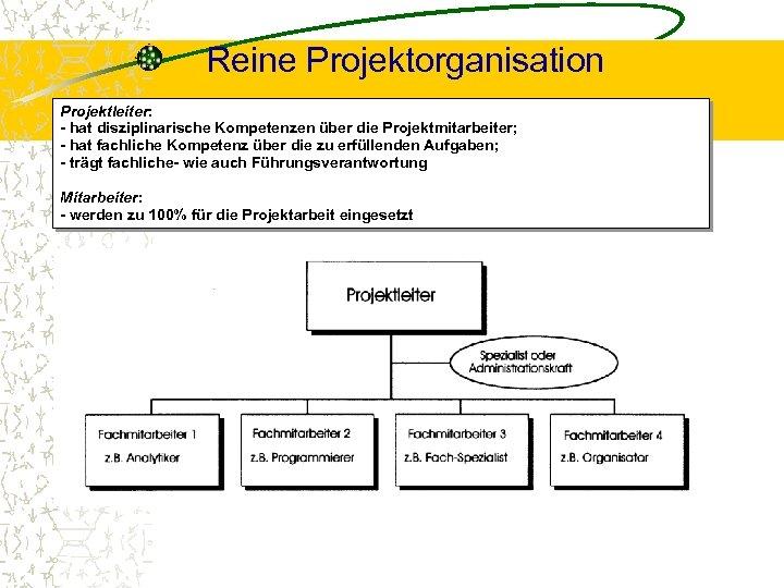 Reine Projektorganisation Projektleiter: - hat disziplinarische Kompetenzen über die Projektmitarbeiter; - hat fachliche Kompetenz
