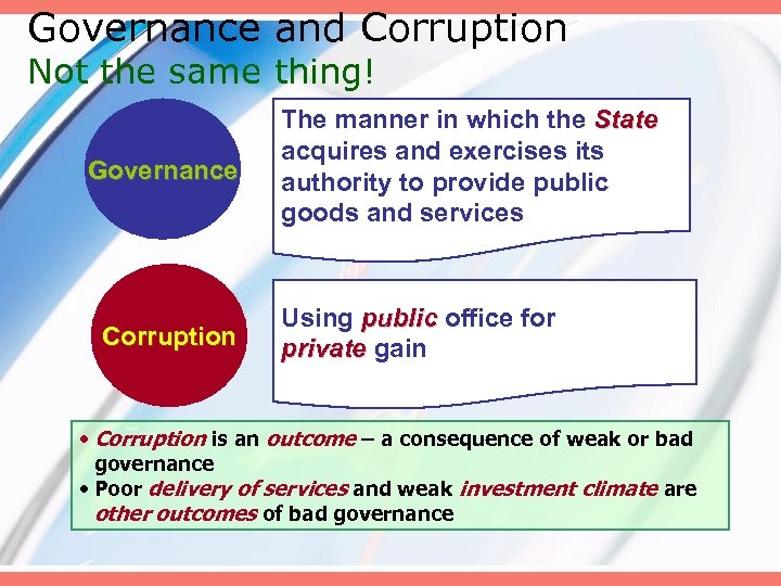 Governance and Corruption Not the same thing! Governance Corruption The manner in which the