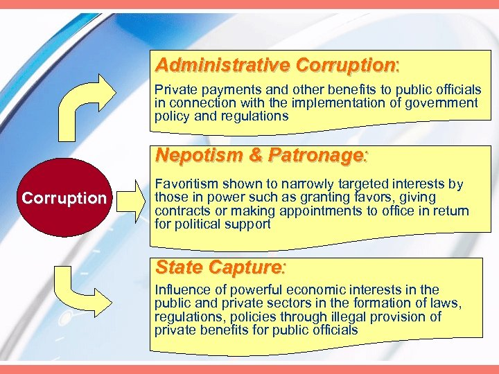 Administrative Corruption: Private payments and other benefits to public officials in connection with the