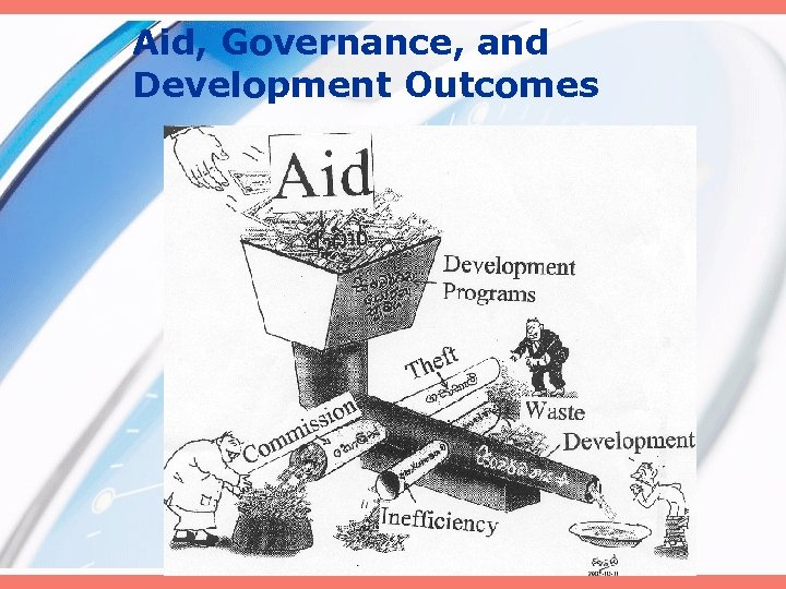Aid, Governance, and Development Outcomes