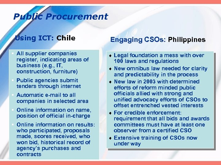 Public Procurement Using ICT: Chile § All supplier companies register, indicating areas of business