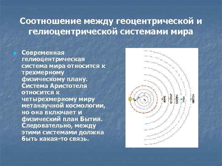Соотношение между геоцентрической и гелиоцентрической системами мира n Современная гелиоцентрическая система мира относится к
