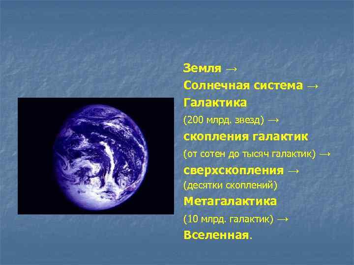 Земля → Солнечная система → Галактика (200 млрд. звезд) → скопления галактик (от сотен