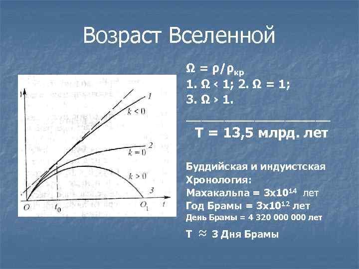 Возраст Вселенной Ω = ρ/ρкр 1. Ω ‹ 1; 2. Ω = 1; 3.