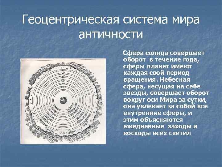 Геоцентрическая система мира античности Сфера солнца совершает оборот в течение года, сферы планет имеют