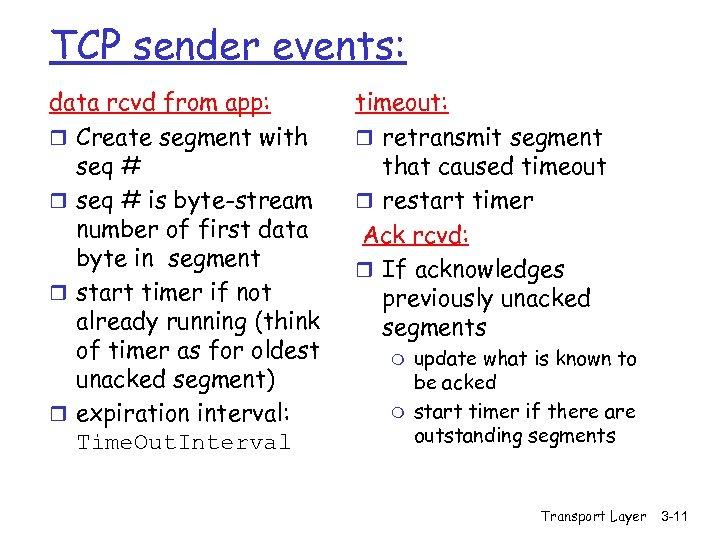 TCP sender events: data rcvd from app: r Create segment with seq # r