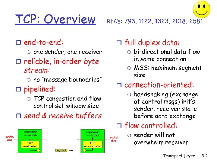 TCP: Overview r end-to-end: m one sender, one receiver r reliable, in-order byte stream: