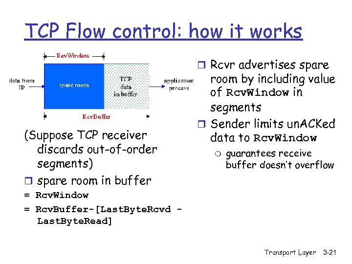 TCP Flow control: how it works r Rcvr advertises spare (Suppose TCP receiver discards