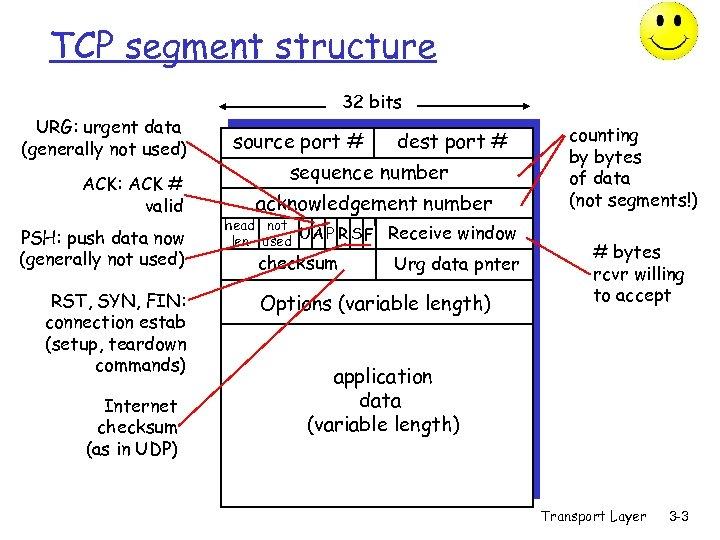 TCP segment structure 32 bits URG: urgent data (generally not used) ACK: ACK #