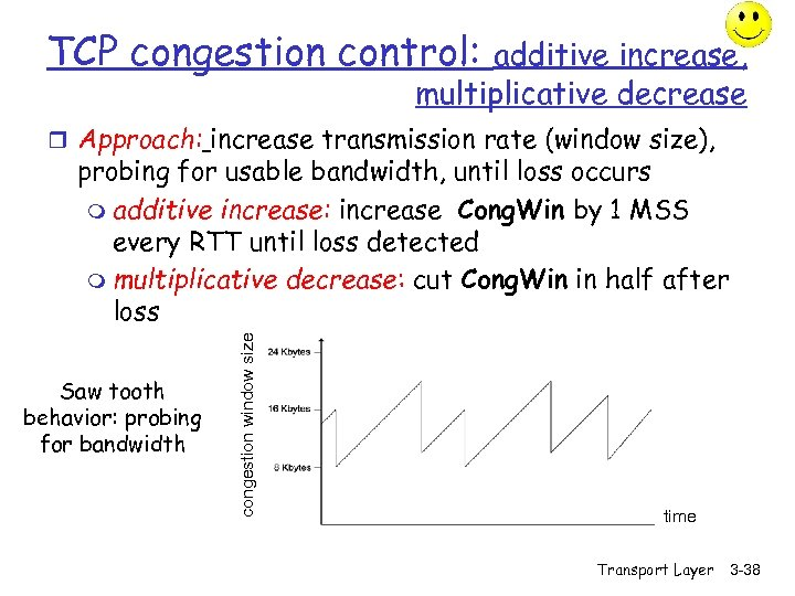 TCP congestion control: additive increase, multiplicative decrease r Approach: increase transmission rate (window size),