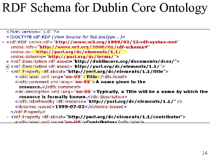 RDF Schema for Dublin Core Ontology 14