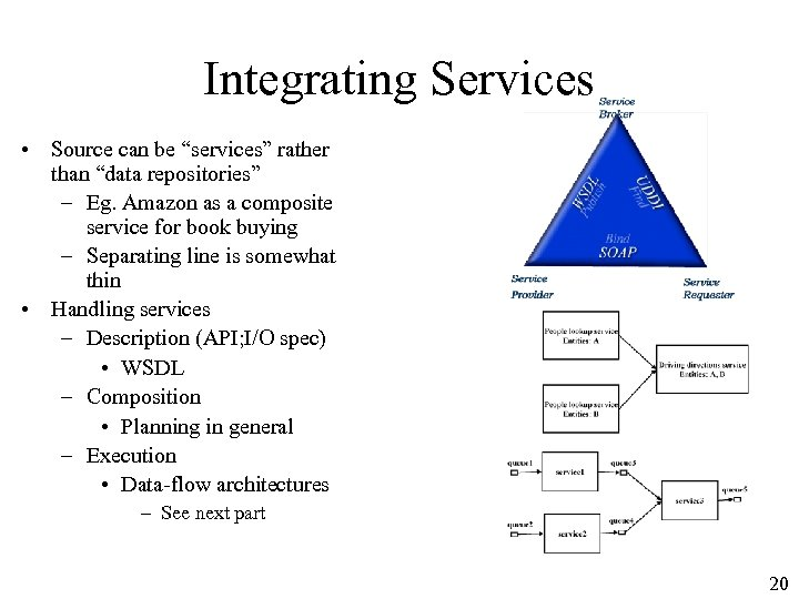 "Integrating Services • Source can be ""services"" rather than ""data repositories"" – Eg. Amazon"