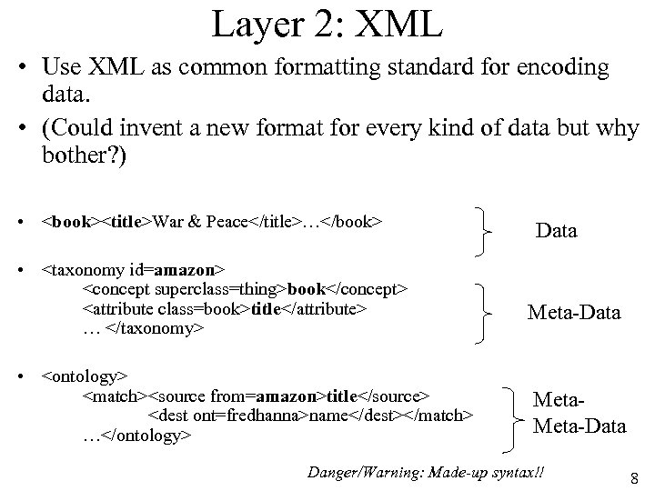 Layer 2: XML • Use XML as common formatting standard for encoding data. •