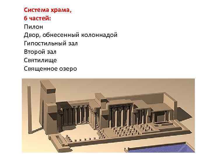 Система храма, 6 частей: Пилон Двор, обнесенный колоннадой Гипостильный зал Второй зал Святилище Священное