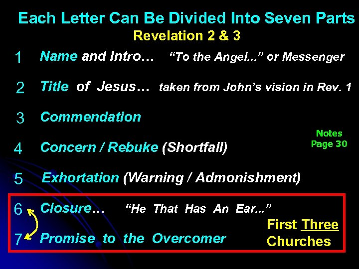 Each Letter Can Be Divided Into Seven Parts 1 Revelation 2 & 3 Name