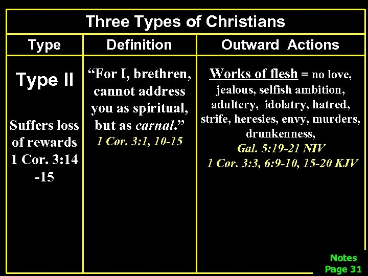 "Three Types of Christians Type Definition Outward Actions ""For I, brethren, Works of flesh"