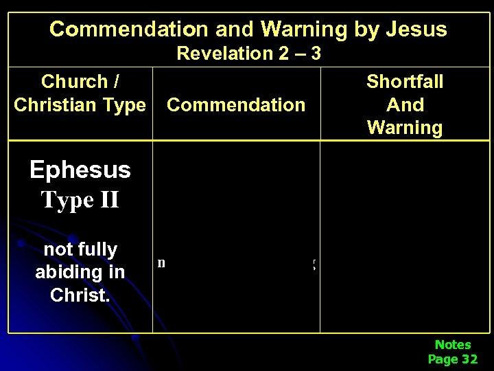 Commendation and Warning by Jesus Revelation 2 – 3 Church / Christian Type Ephesus