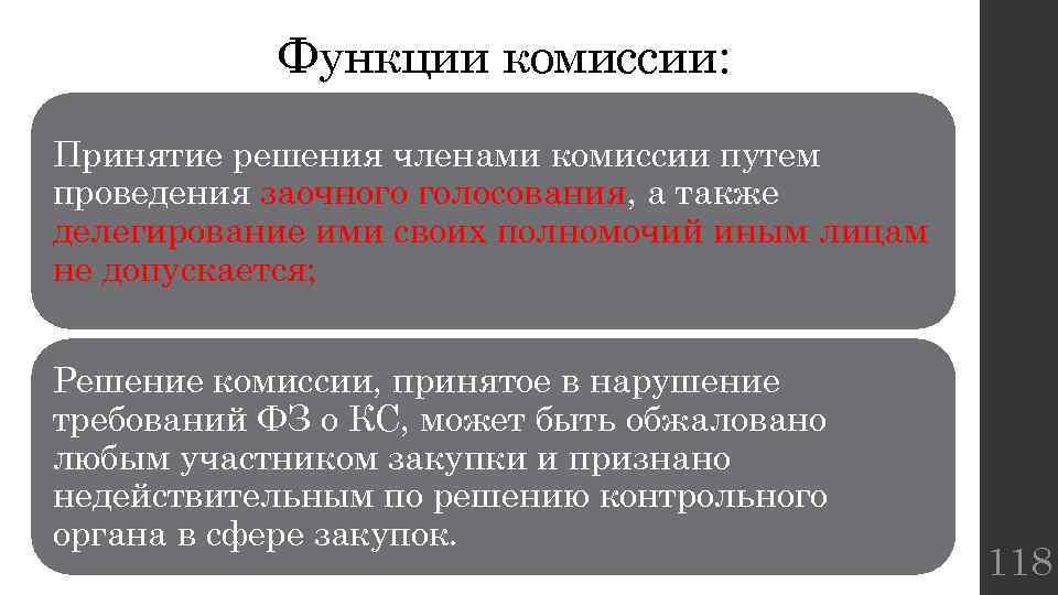 Функции комиссии: Принятие решения членами комиссии путем проведения заочного голосования, а также делегирование ими