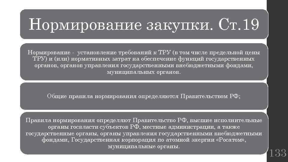 Нормирование закупки. Ст. 19 Нормирование - установление требований к ТРУ (в том числе предельной