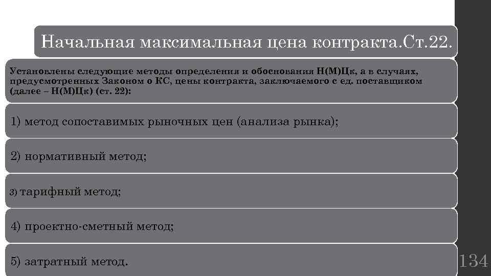 Начальная максимальная цена контракта. Ст. 22. Установлены следующие методы определения и обоснования Н(М)Цк, а