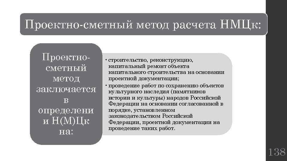 Проектно-сметный метод расчета НМЦк: Проектносметный метод заключается в определени и Н(М)Цк на: • строительство,