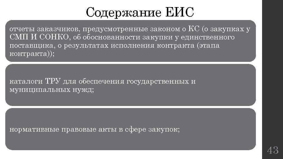 Содержание ЕИС отчеты заказчиков, предусмотренные законом о КС (о закупках у СМП И СОНКО,