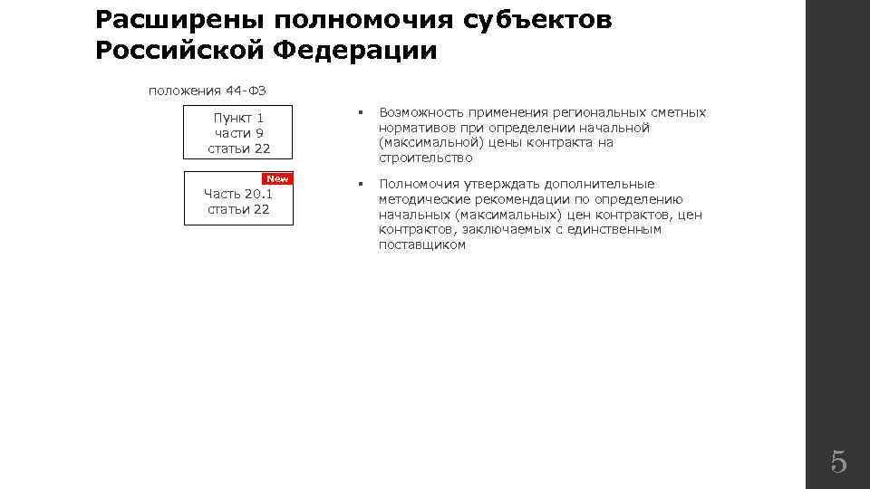 Расширены полномочия субъектов Российской Федерации положения 44 -ФЗ Пункт 1 части 9 статьи 22