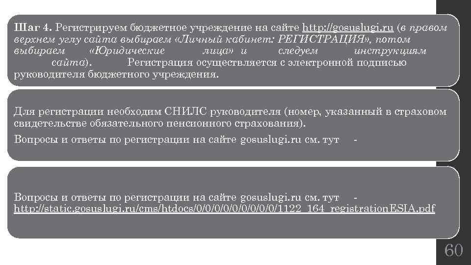 Шаг 4. Регистрируем бюджетное учреждение на сайте http: //gosuslugi. ru (в правом верхнем углу