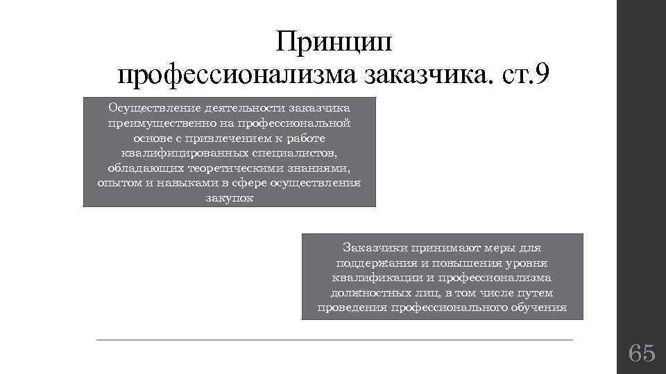 Принцип профессионализма заказчика. ст. 9 Осуществление деятельности заказчика преимущественно на профессиональной основе с привлечением