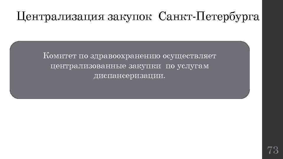 Централизация закупок Санкт-Петербурга Комитет по здравоохранению осуществляет централизованные закупки по услугам диспансеризации. 73