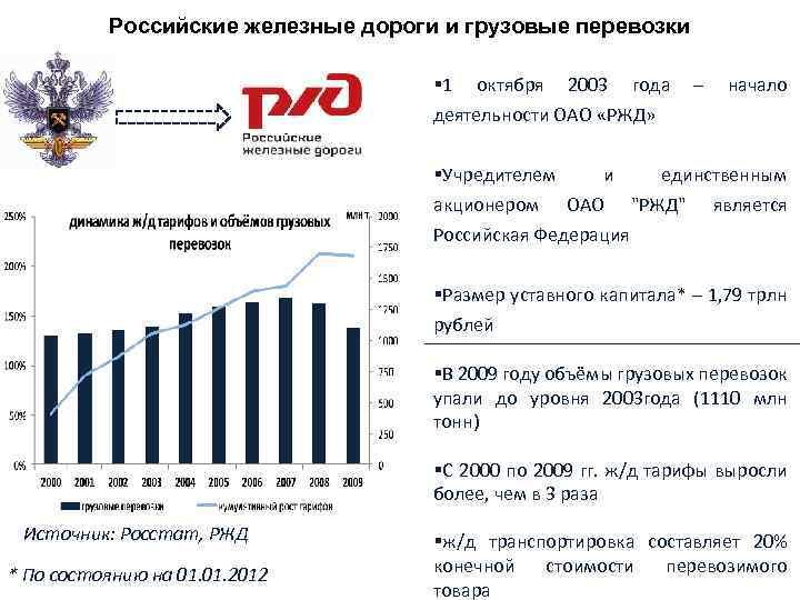 Российские железные дороги и грузовые перевозки § 1 октября 2003 года деятельности ОАО «РЖД»