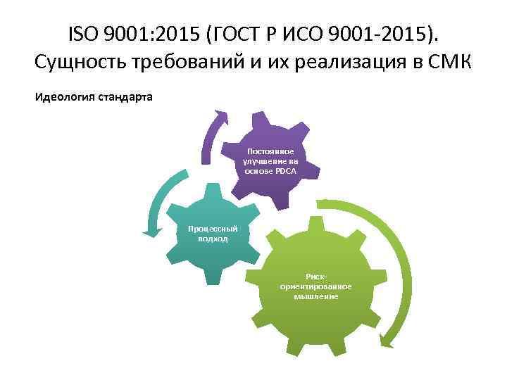 ГОСТ Р ИСО 9001-2015 СКАЧАТЬ БЕСПЛАТНО