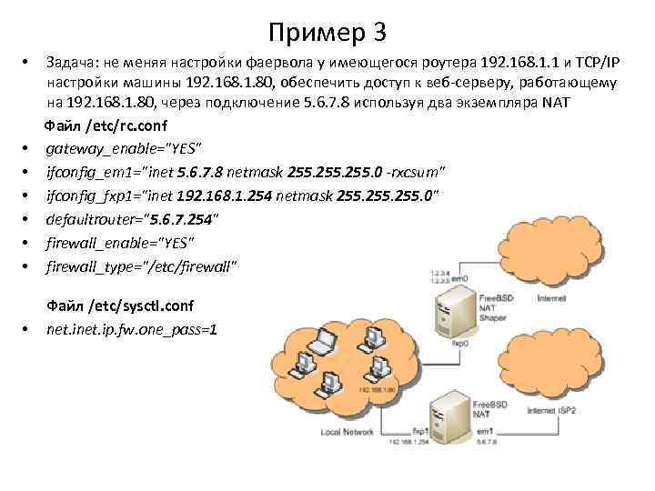 IPFW NAT ipfw add 1