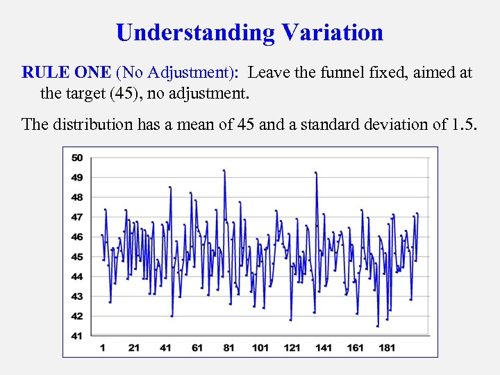 Understanding Variation RULE ONE (No Adjustment): Leave the funnel fixed, aimed at the target