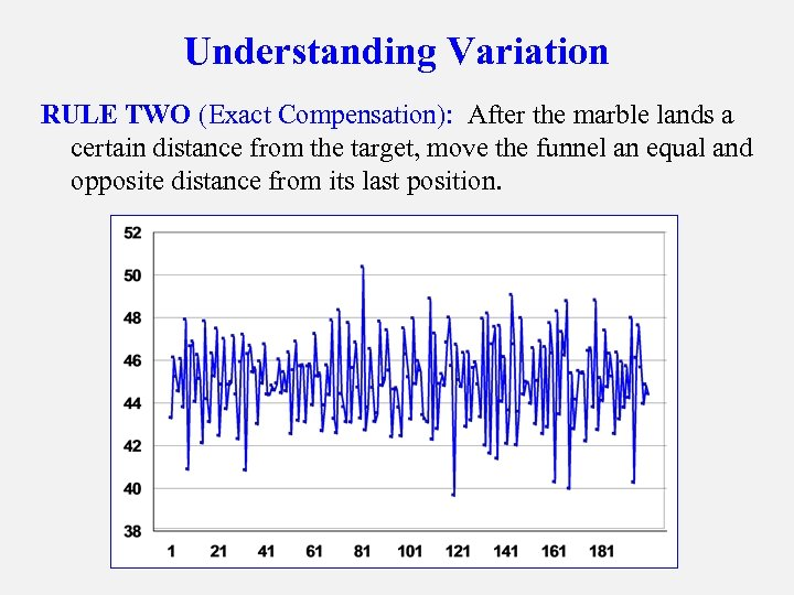 Understanding Variation RULE TWO (Exact Compensation): After the marble lands a certain distance from