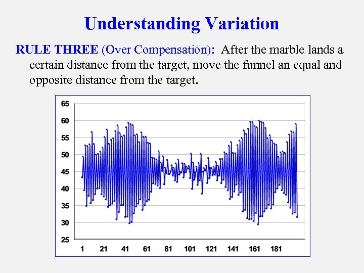 Understanding Variation RULE THREE (Over Compensation): After the marble lands a certain distance from