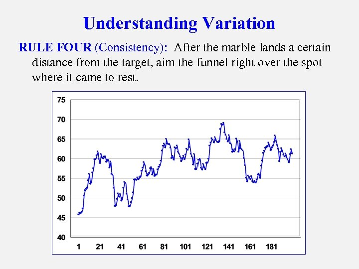 Understanding Variation RULE FOUR (Consistency): After the marble lands a certain distance from the
